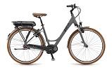 E-Citybikes