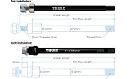 Achsadapter Thule Maxle Trek M12x1,75 167 oder192mm Befestigung-Schraube